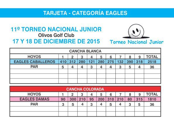 Tarjeta Score Eagles Dorso