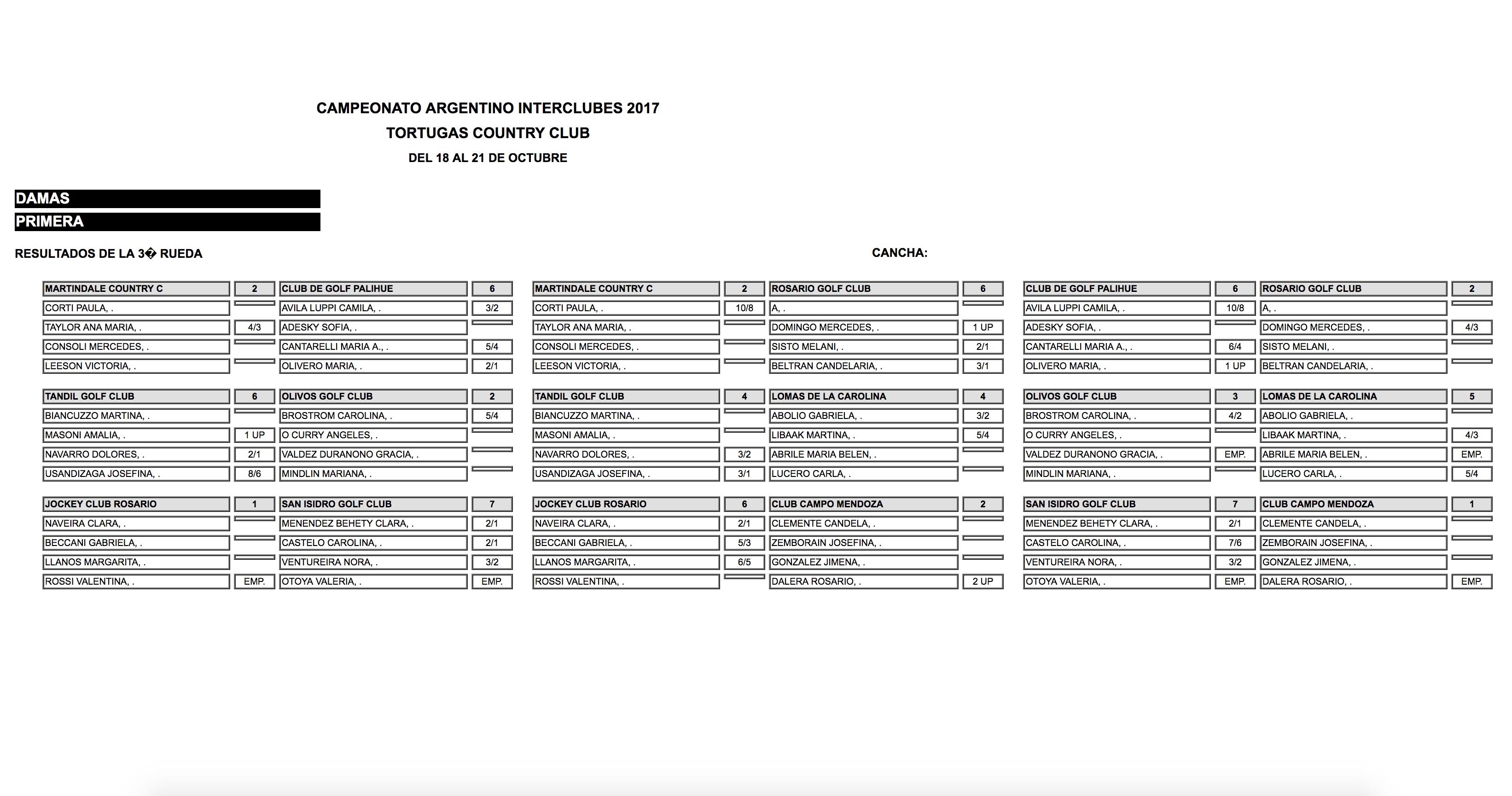 Primera División. Resultados. Click para ampliar