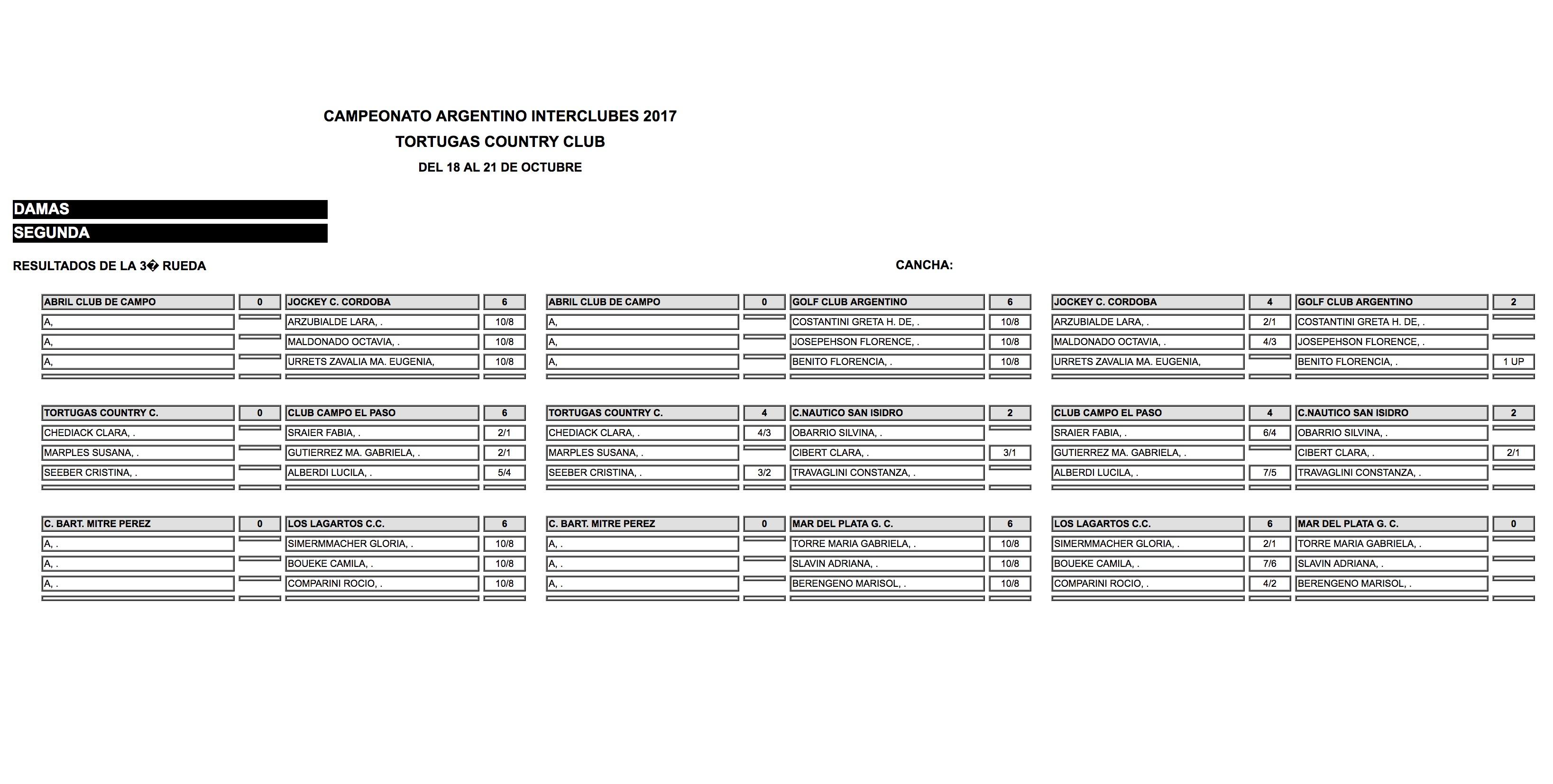 Segunda División. Resultados. Click para ampliar