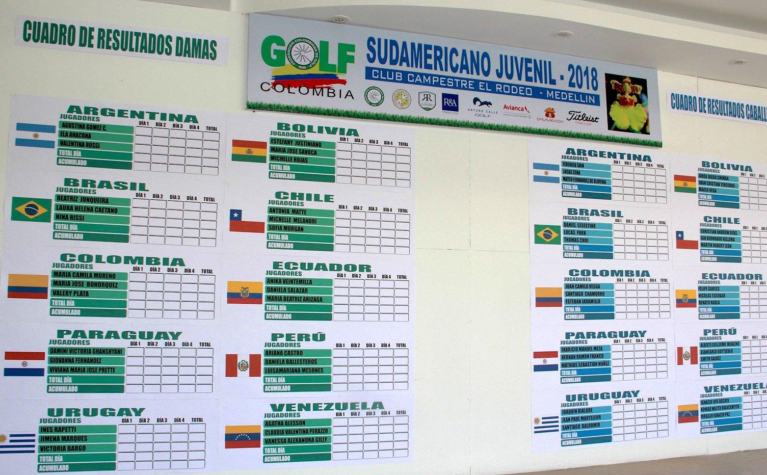 suda juvenil 2018